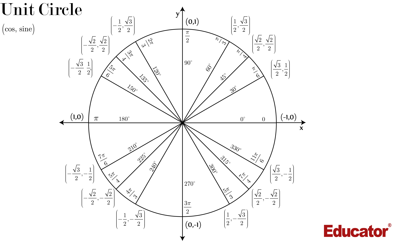 Unit-Circle.jpg