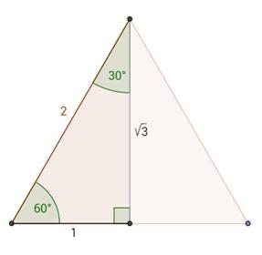 Unit Circle Help 5