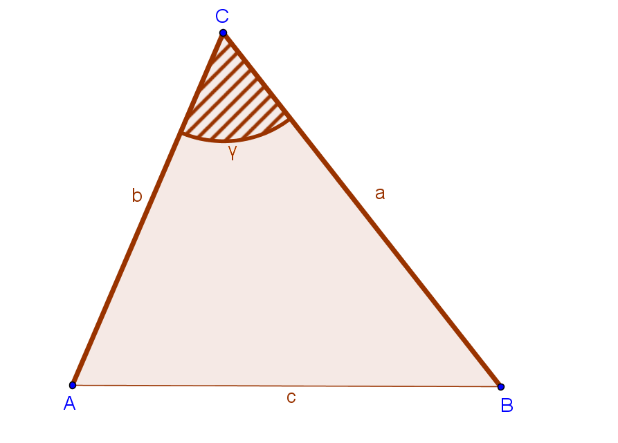 The Law of Cosines 1