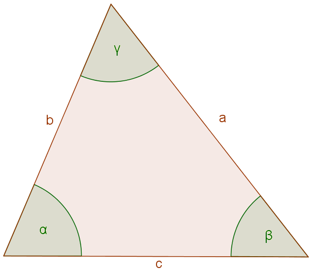 The Law of Cosines 2