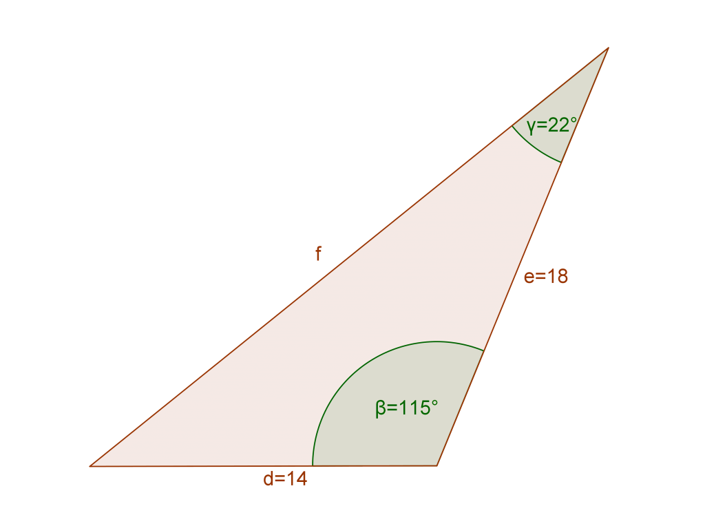 The Law of Cosines 5
