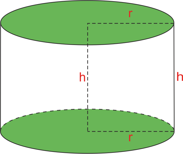 Surface Area of a Cylinder 1