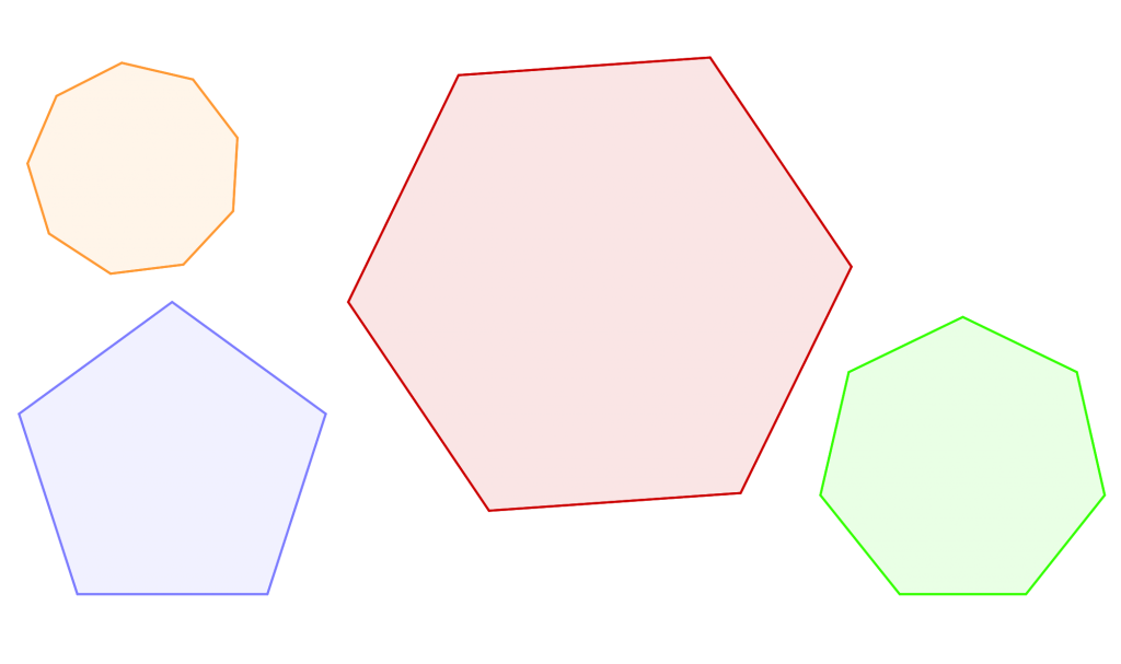 Area of a Regular Polygon 1