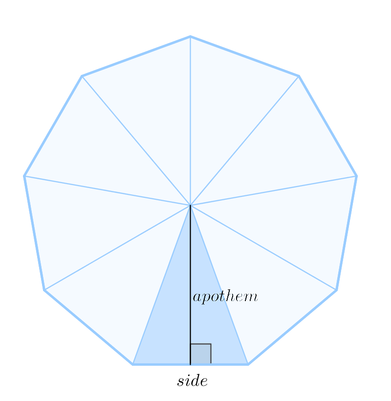 Area of a Regular Polygon 2