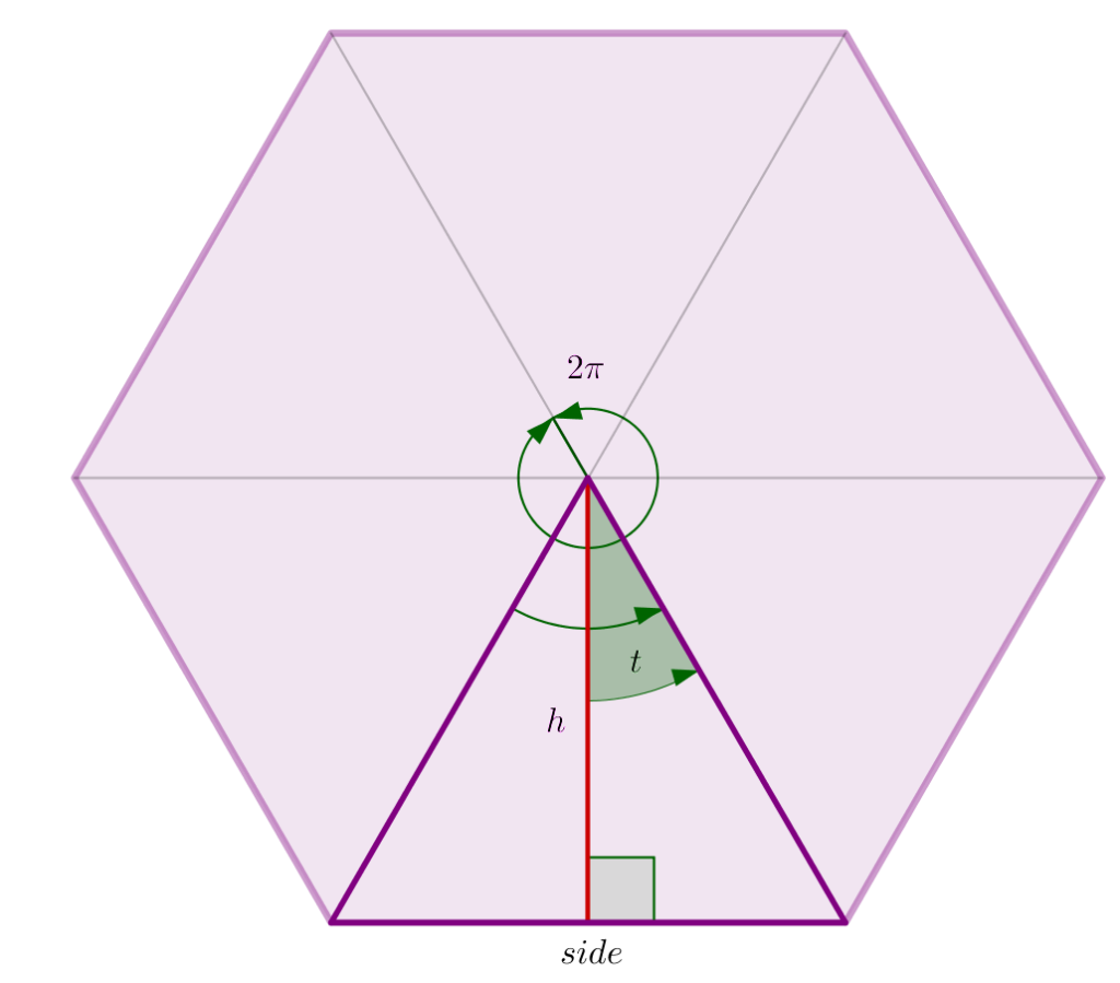 Area of a Regular Polygon 3