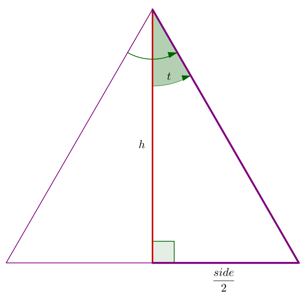 Area of a Regular Polygon 4