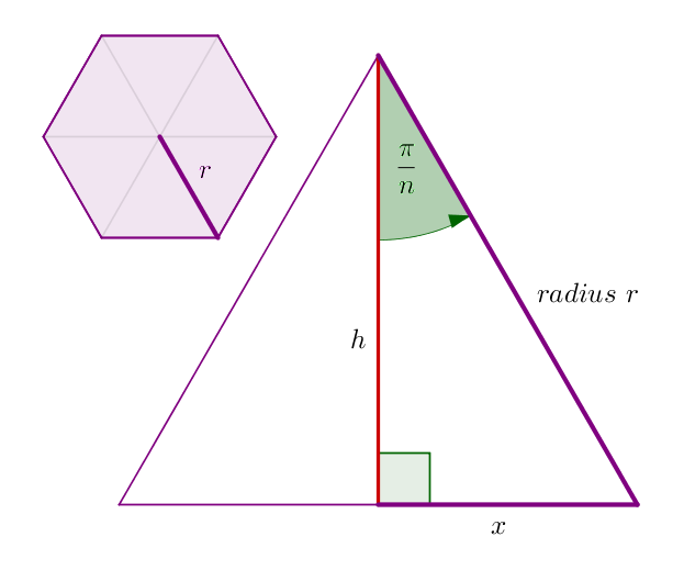 Area of a Regular Polygon 5