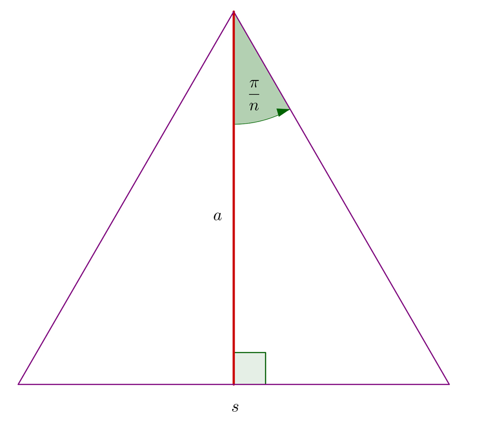 Area of a Regular Polygon 6v2