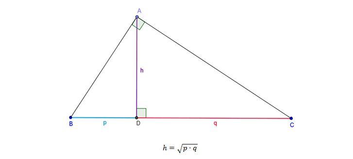 Geometric Mean 2