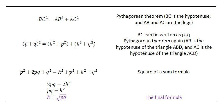 Geometric Mean 3