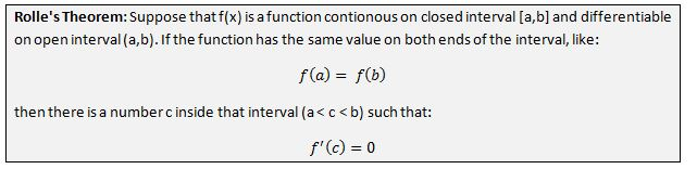 Mean Value Theorem 1