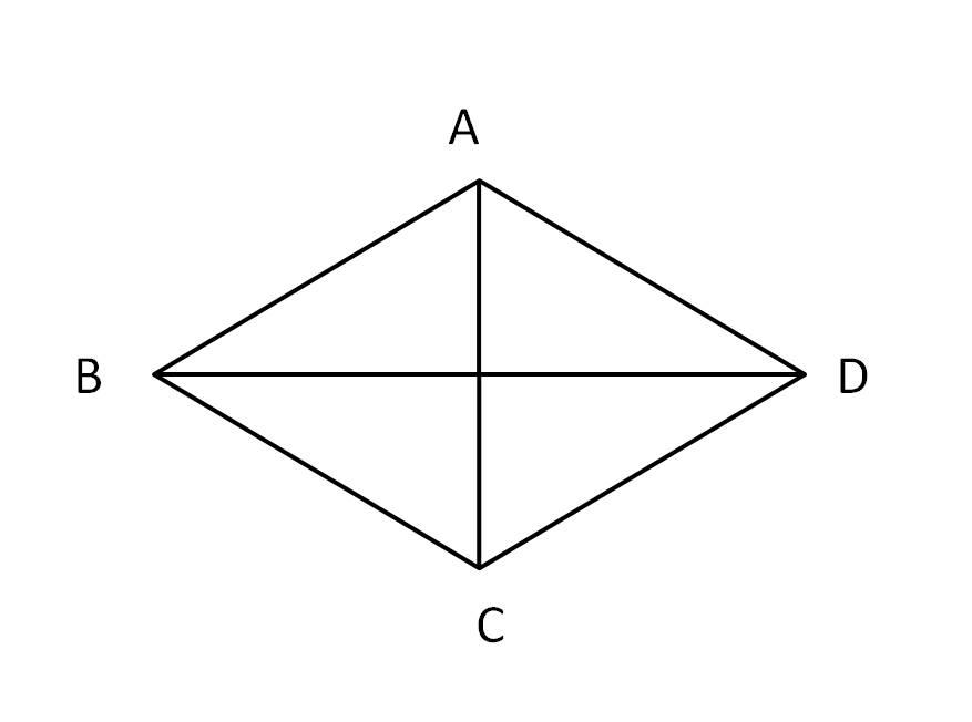 Картинки ромба геометрической фигуры